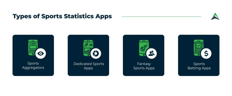 types-of-sports-statistics-apps