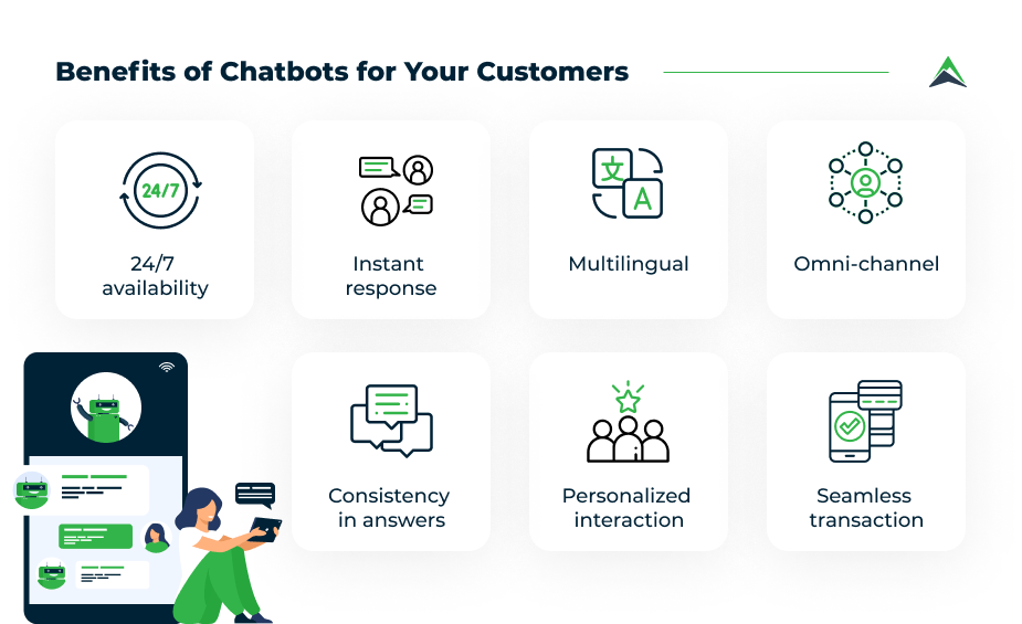benefits-of-chatbots-for-customers